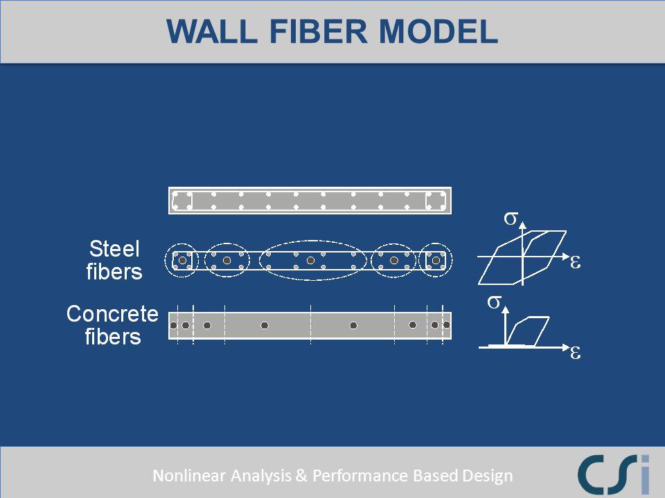 WALL FIBER MODEL