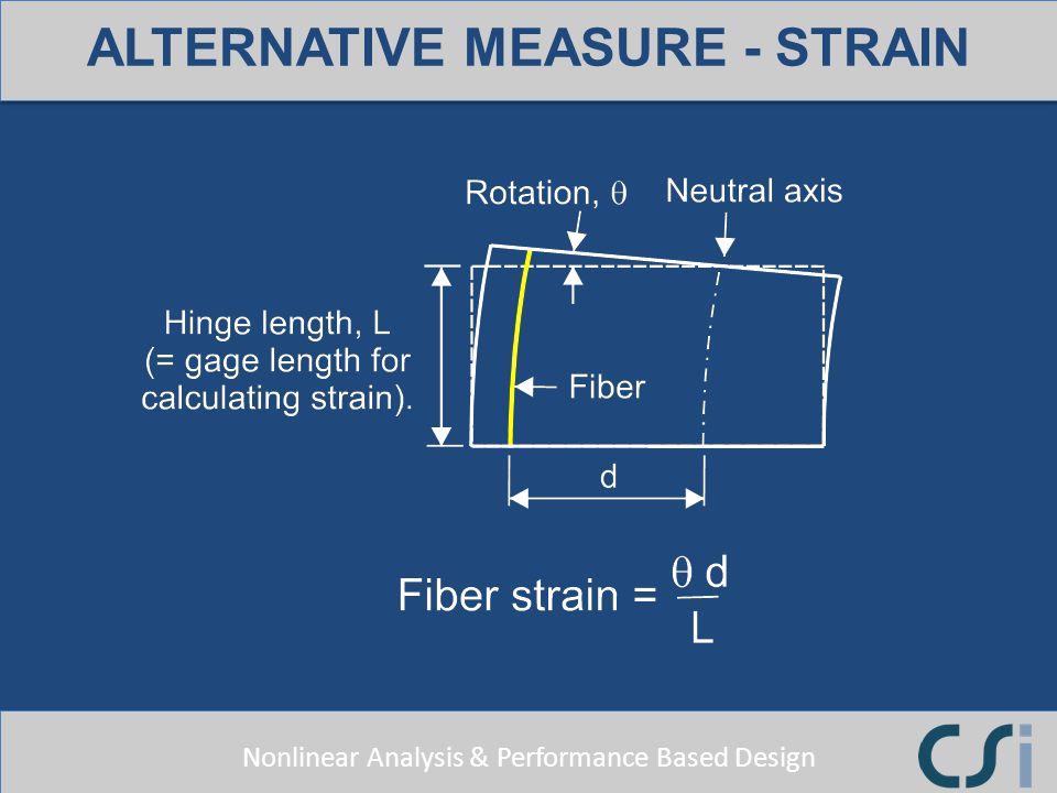ALTERNATIVE MEASURE - STRAIN