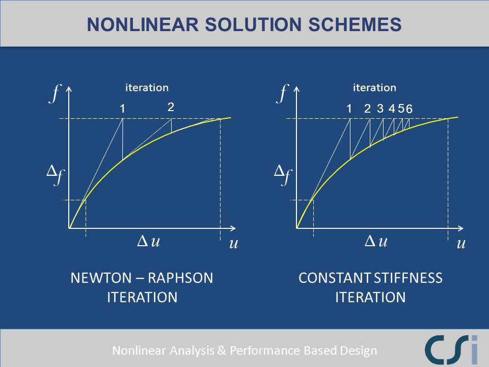 NONLINEAR SOLUTION SCHEMES