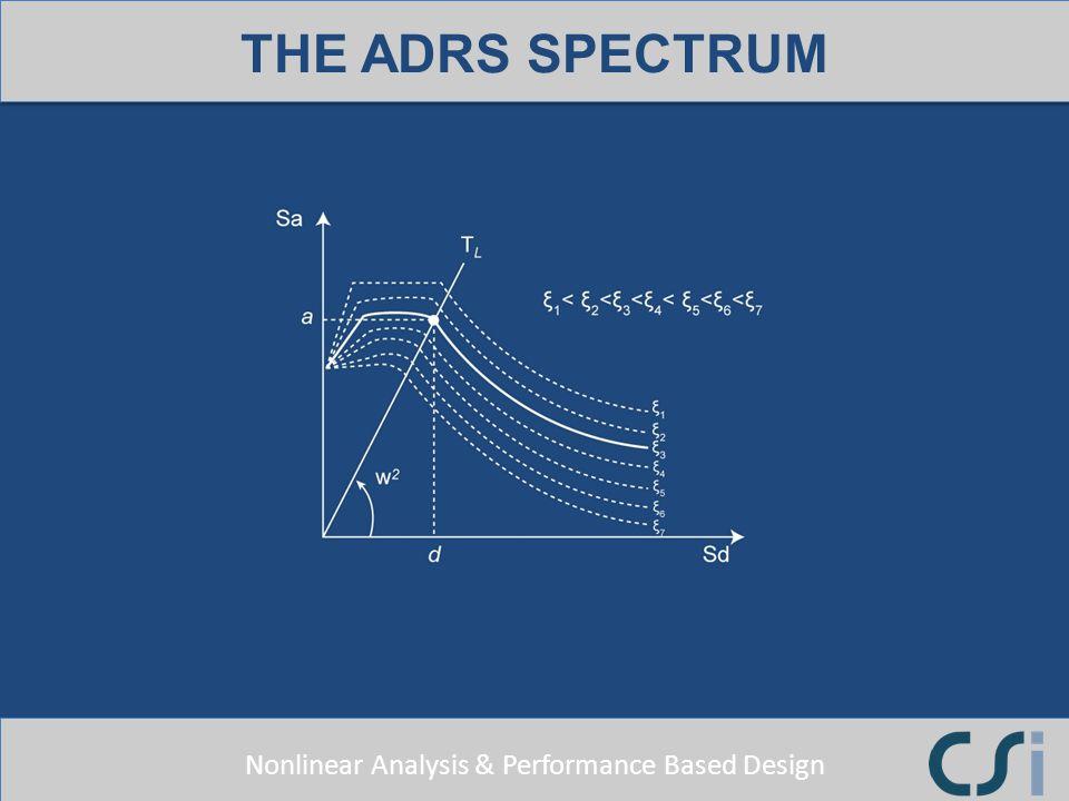 THE ADRS SPECTRUM