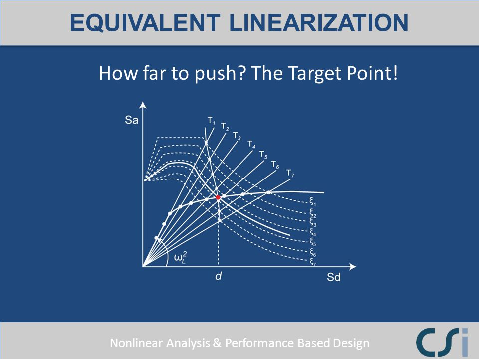 EQUIVALENT LINEARIZATION