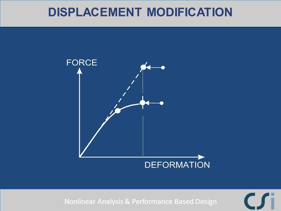 DISPLACEMENT MODIFICATION