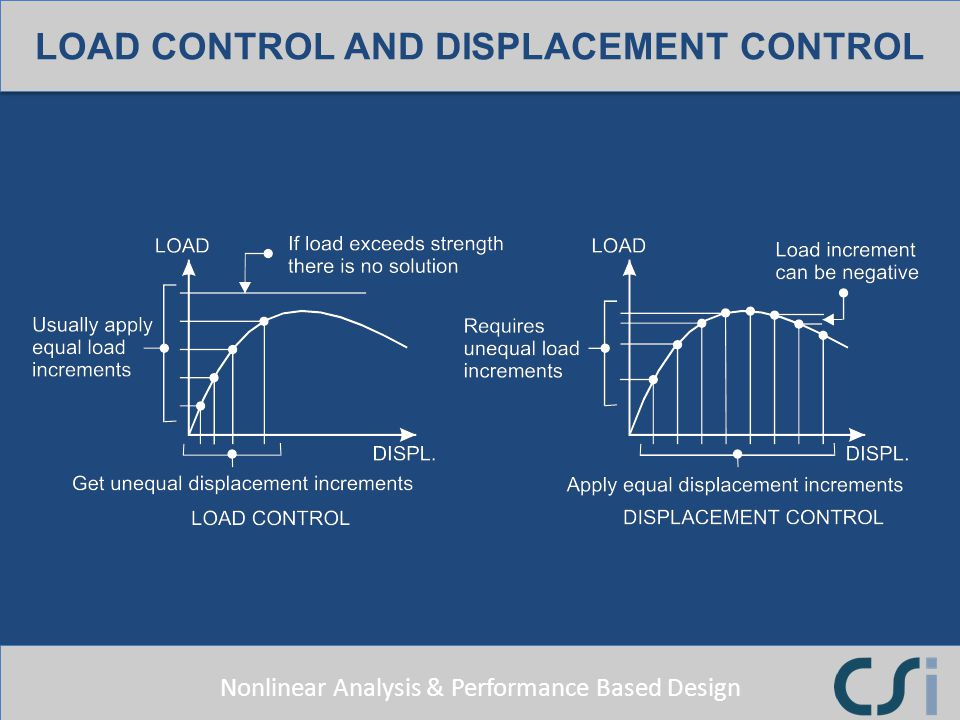 LOAD CONTROL AND DISPLACEMENT CONTROL