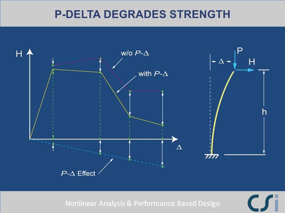P-DELTA DEGRADES STRENGTH