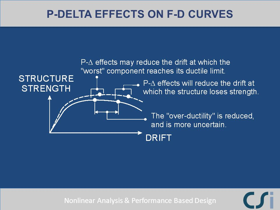 P-DELTA EFFECTS ON F-D CURVES