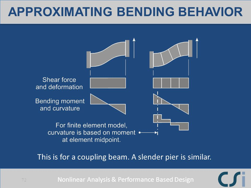APPROXIMATING BENDING BEHAVIOR