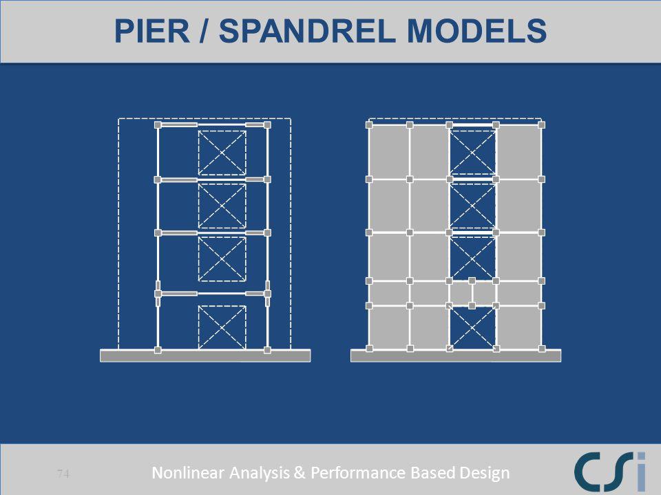 PIER / SPANDREL MODELS