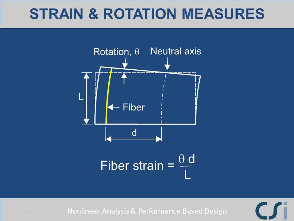 STRAIN & ROTATION MEASURES
