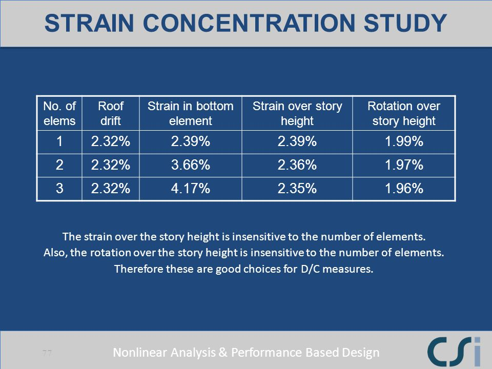 STRAIN CONCENTRATION STUDY