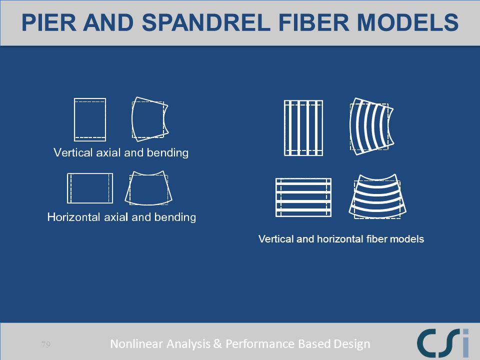 PIER AND SPANDREL FIBER MODELS