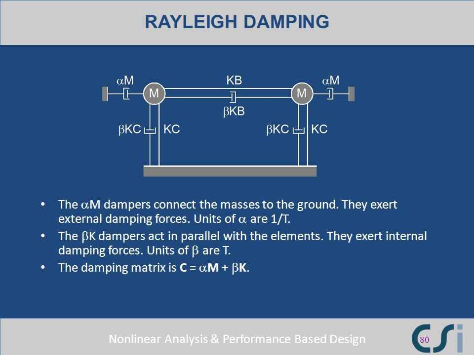 RAYLEIGH DAMPING The aM dampers connect the masses to the ground. They exert external damping forces. Units of a are 1/T.