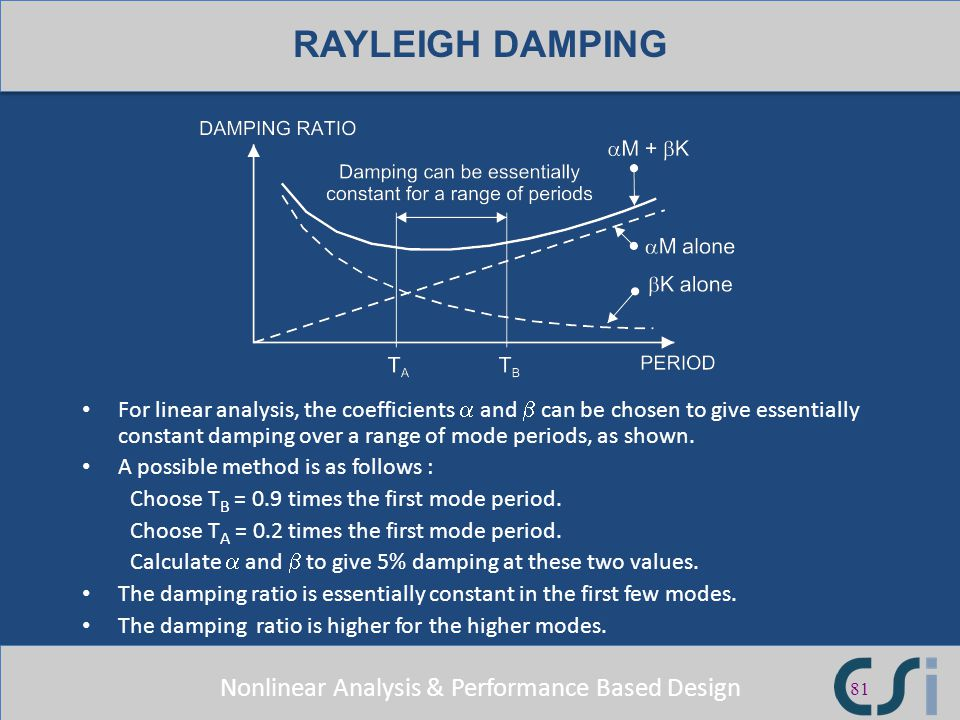 RAYLEIGH DAMPING