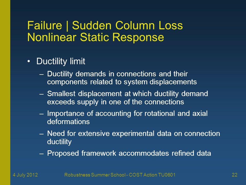 Failure | Sudden Column Loss Nonlinear Static Response