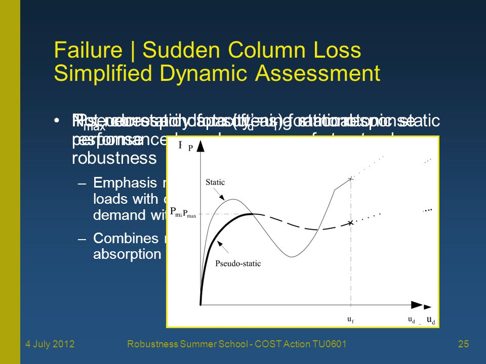 Failure | Sudden Column Loss Simplified Dynamic Assessment