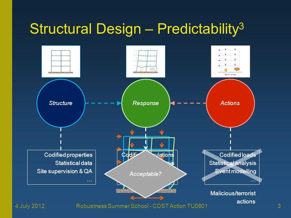 Structural Design – Predictability3