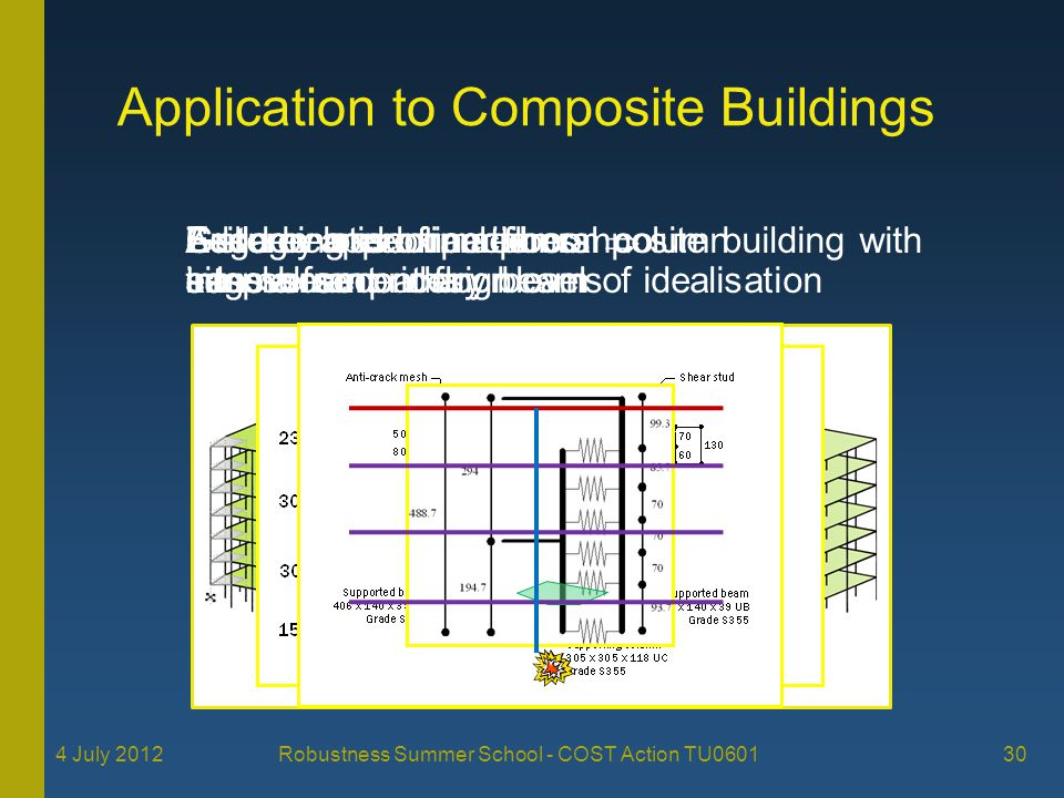 Application to Composite Buildings
