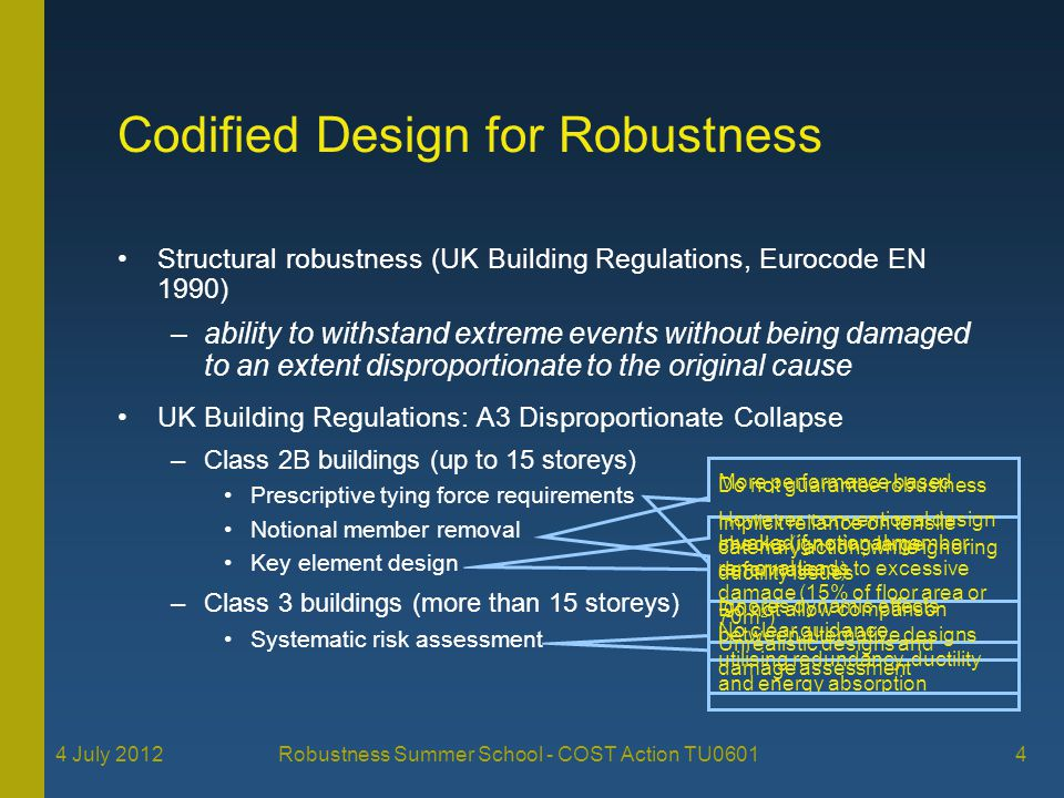 Codified Design for Robustness