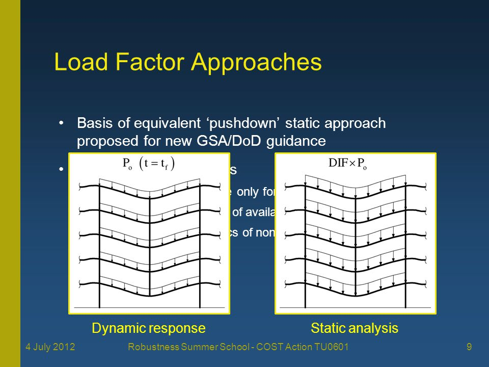 Load Factor Approaches