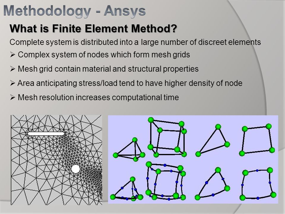 Methodology - Ansys What is Finite Element Method