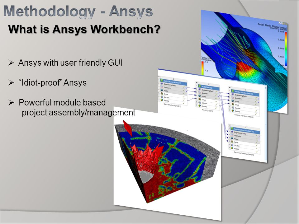 Methodology - Ansys What is Ansys Workbench