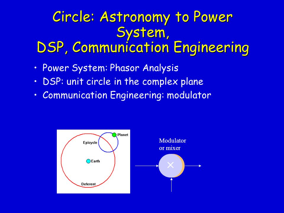 Circle: Astronomy to Power System, DSP, Communication Engineering