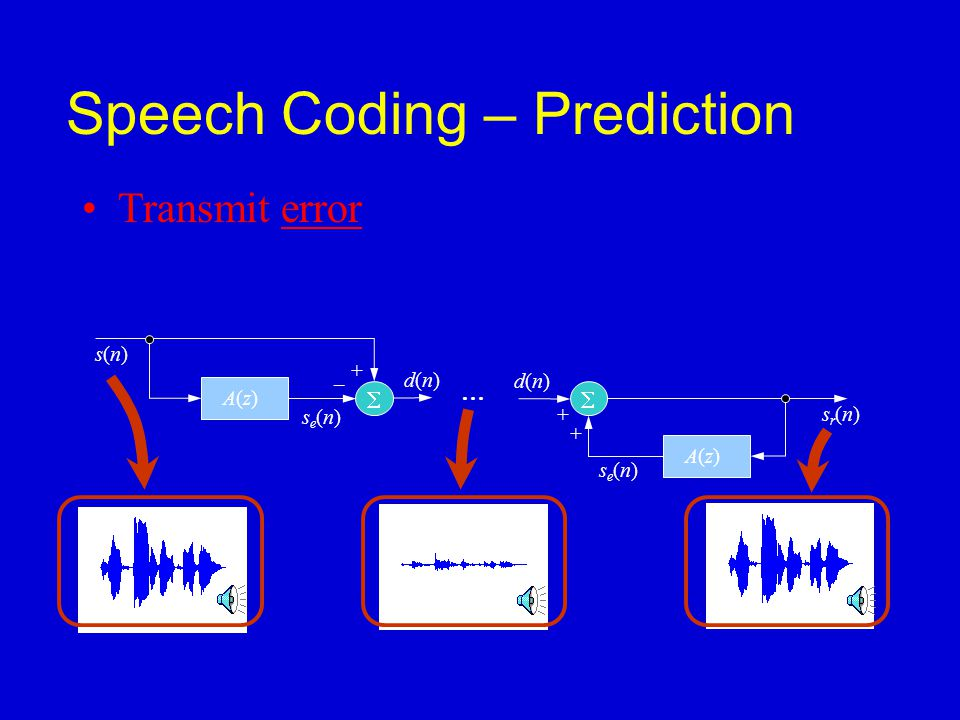 Speech Coding – Prediction