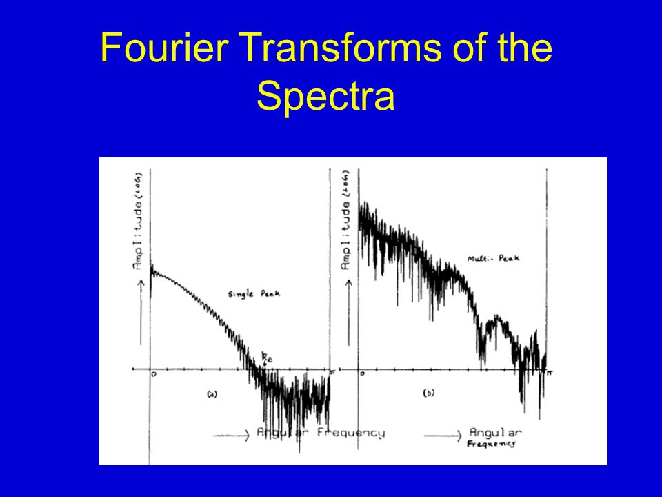 Fourier Transforms of the Spectra