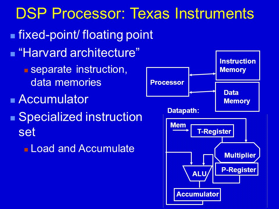 DSP Processor: Texas Instruments
