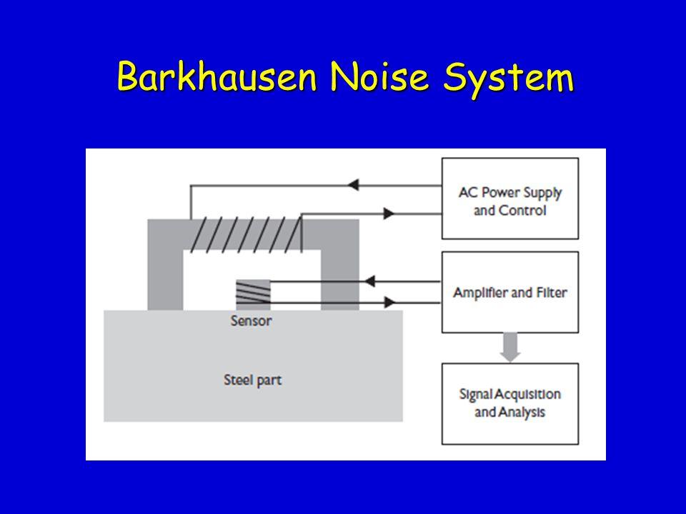 Barkhausen Noise System