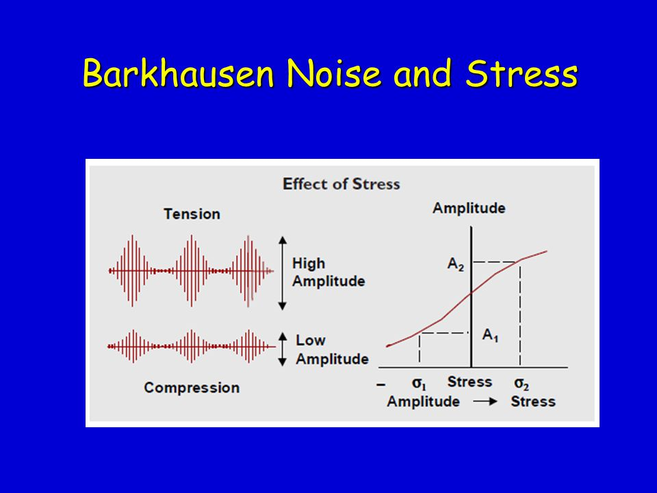 Barkhausen Noise and Stress