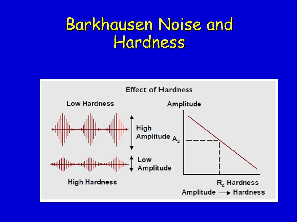 Barkhausen Noise and Hardness