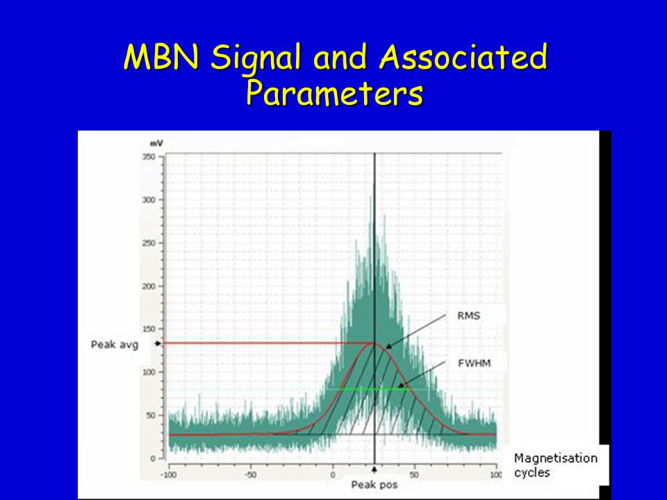 MBN Signal and Associated Parameters