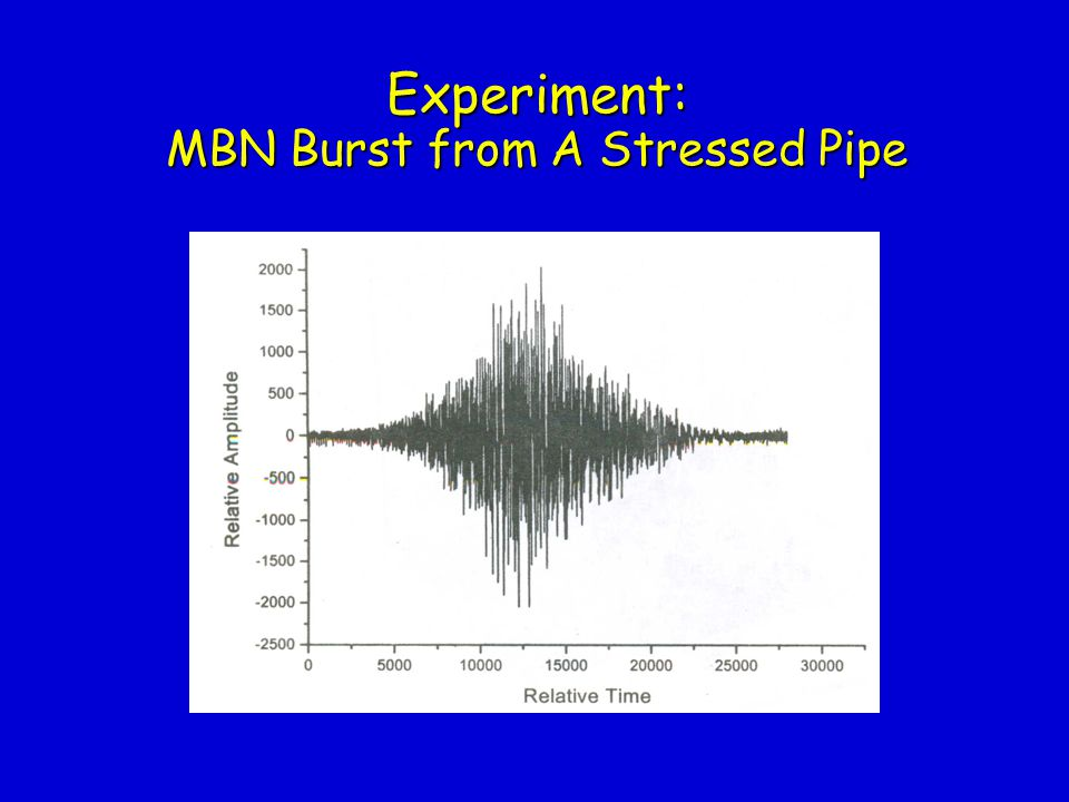 Experiment: MBN Burst from A Stressed Pipe