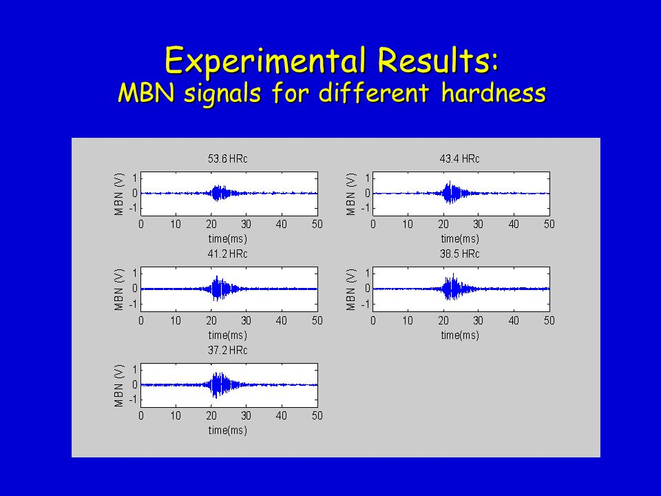 Experimental Results: MBN signals for different hardness