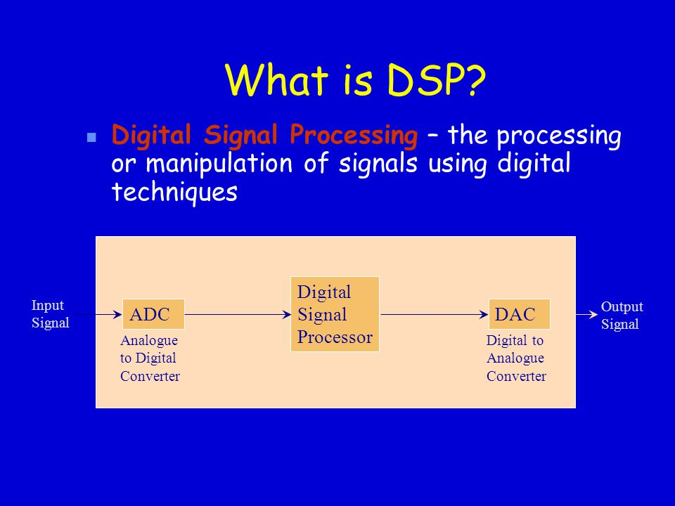 What is DSP Digital Signal Processing – the processing or manipulation of signals using digital techniques.