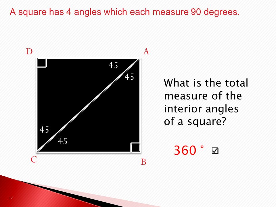 A square has 4 angles which each measure 90 degrees.