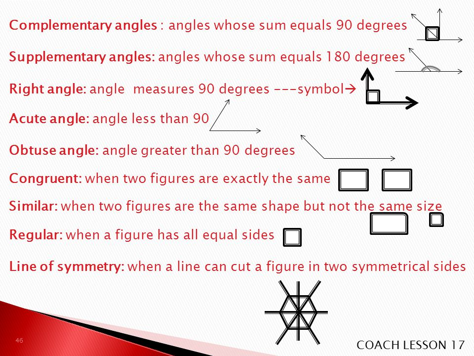 Complementary angles : angles whose sum equals 90 degrees