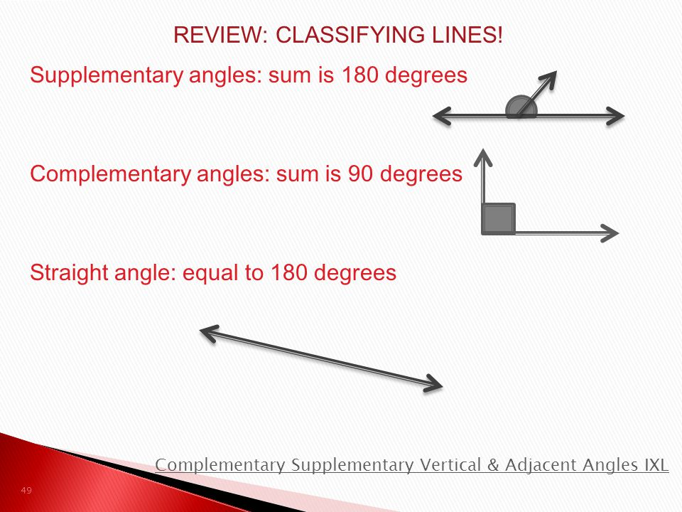 REVIEW: CLASSIFYING LINES!