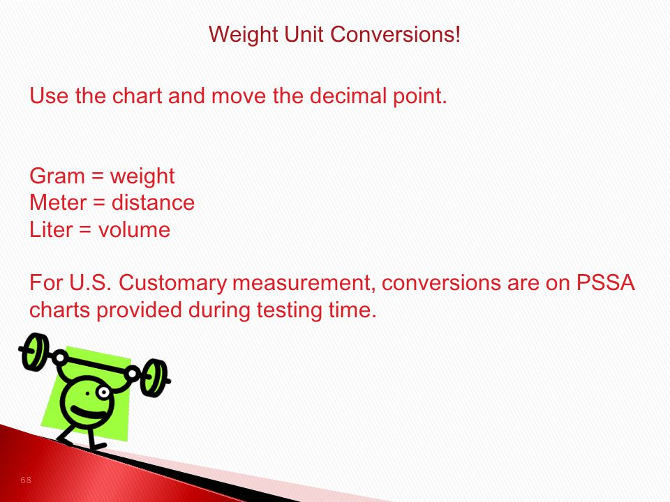Weight Unit Conversions!