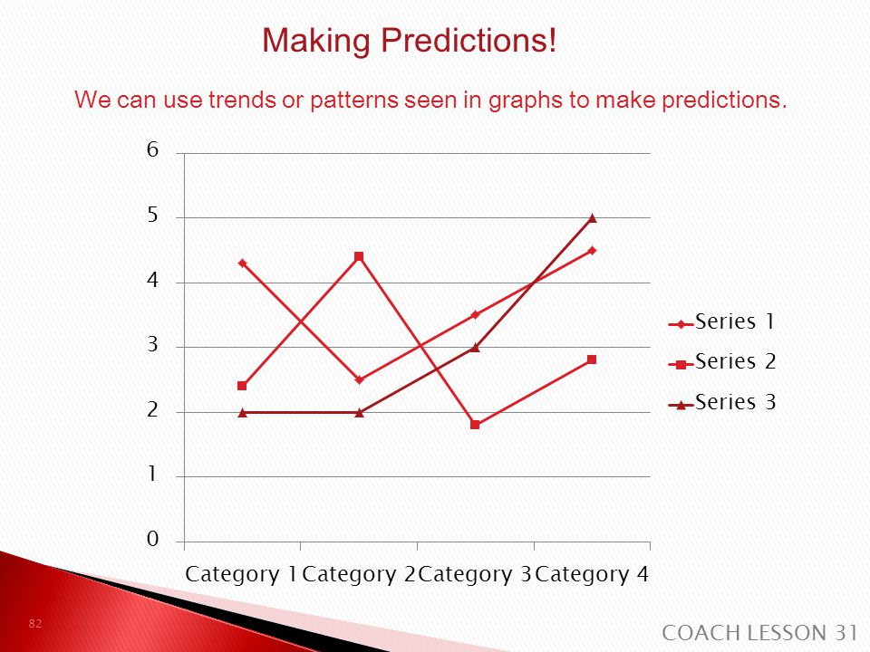 Making Predictions. We can use trends or patterns seen in graphs to make predictions.