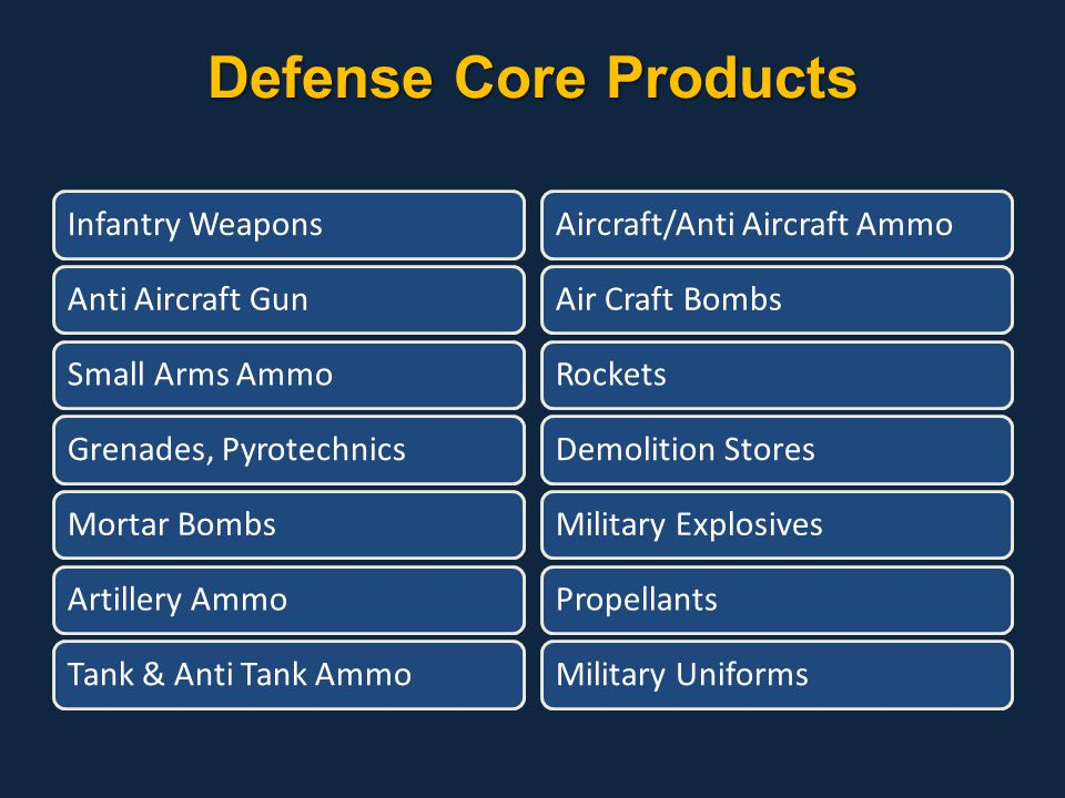 Defense Core Products Infantry Weapons Anti Aircraft Gun