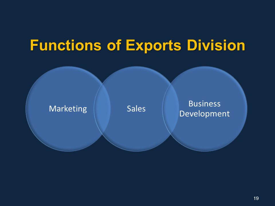 Functions of Exports Division
