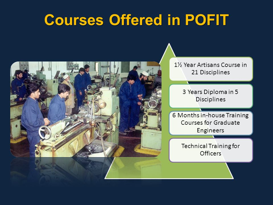 Courses Offered in POFIT