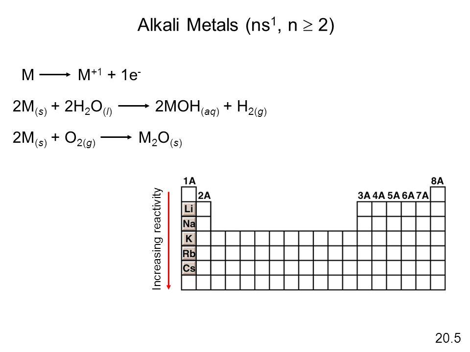 Alkali Metals (ns1, n  2) M M+1 + 1e-