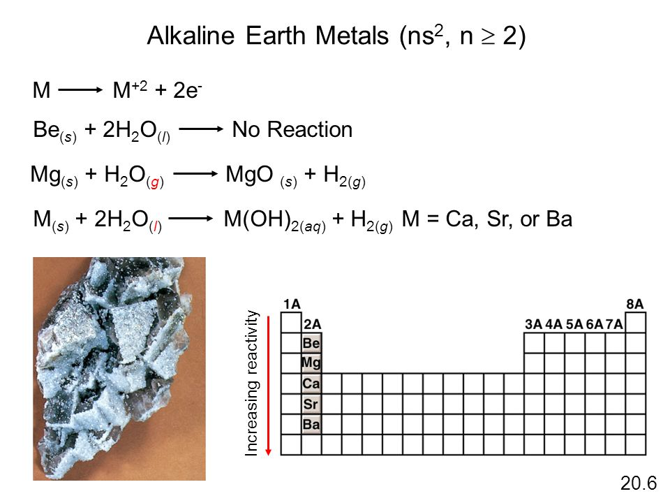 Alkaline Earth Metals (ns2, n  2)
