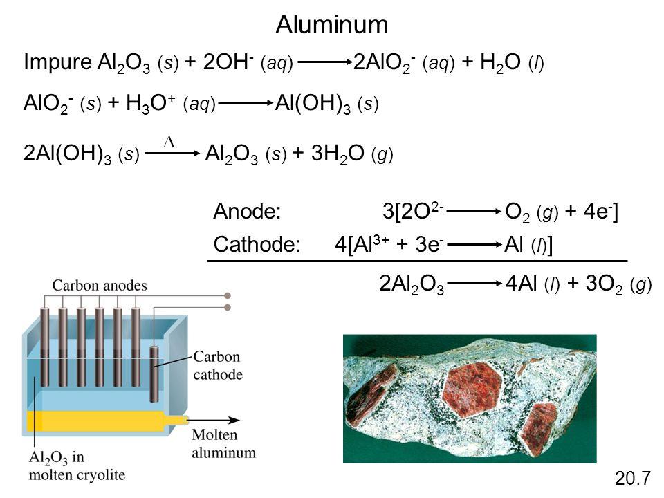 Aluminum Impure Al2O3 (s) + 2OH- (aq) 2AlO2- (aq) + H2O (l)