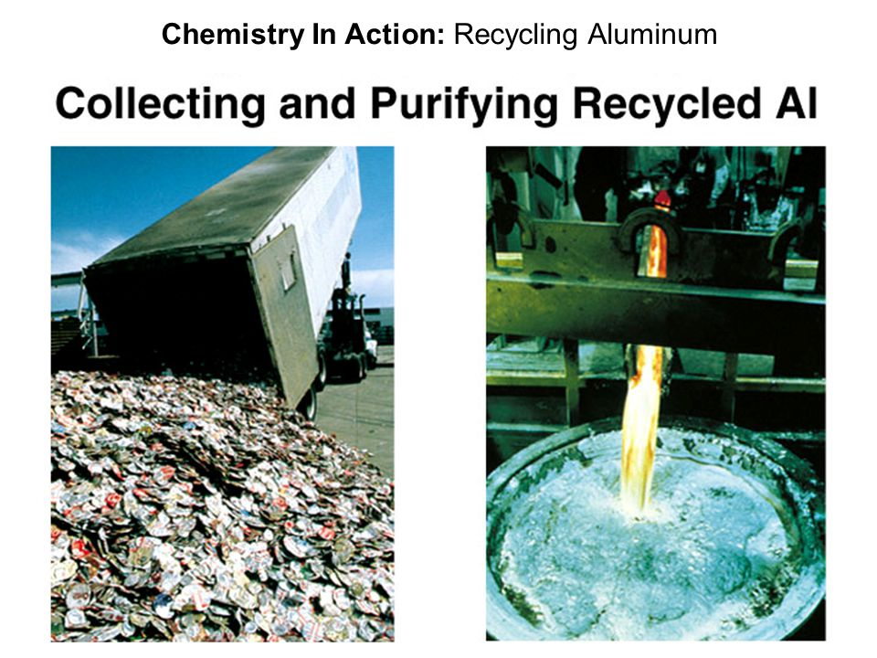 Chemistry In Action: Recycling Aluminum