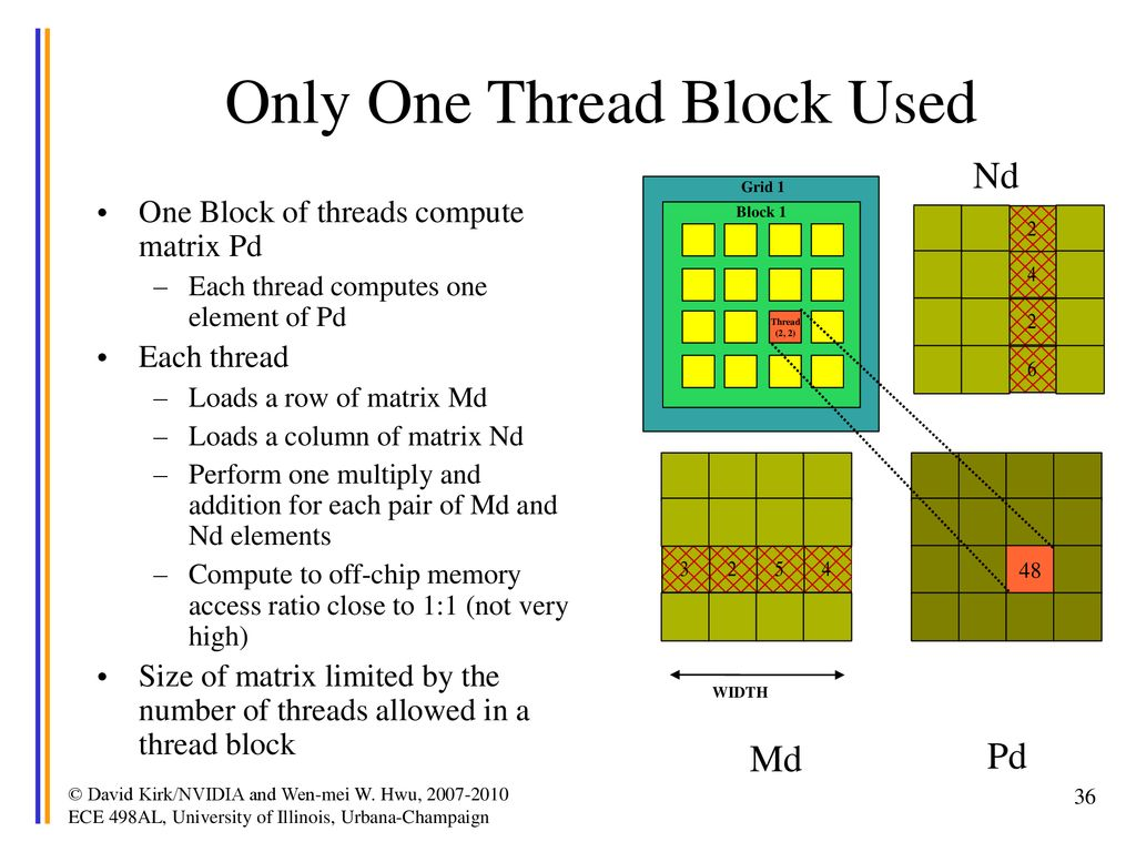 David Kirk/NVIDIA and Wen-mei W  Hwu, - ppt download