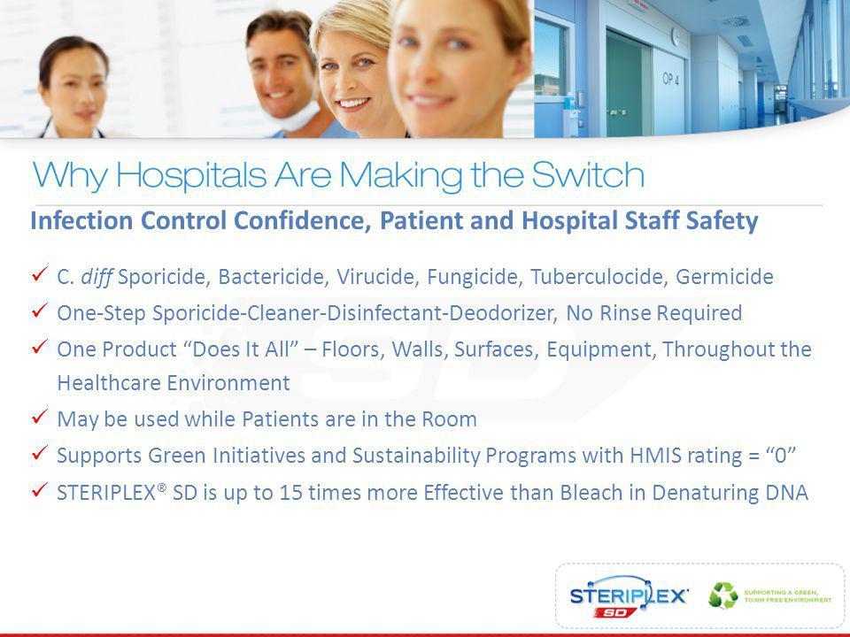 Infection Control Confidence, Patient and Hospital Staff Safety