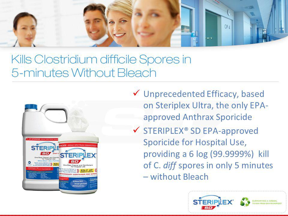 Unprecedented Efficacy, based on Steriplex Ultra, the only EPA-approved Anthrax Sporicide
